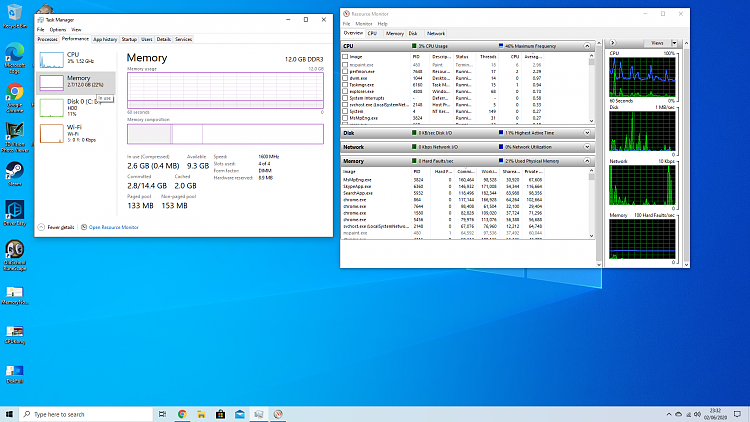 Nearly Maxed CPU, Memory, and Disk-12gbram.png