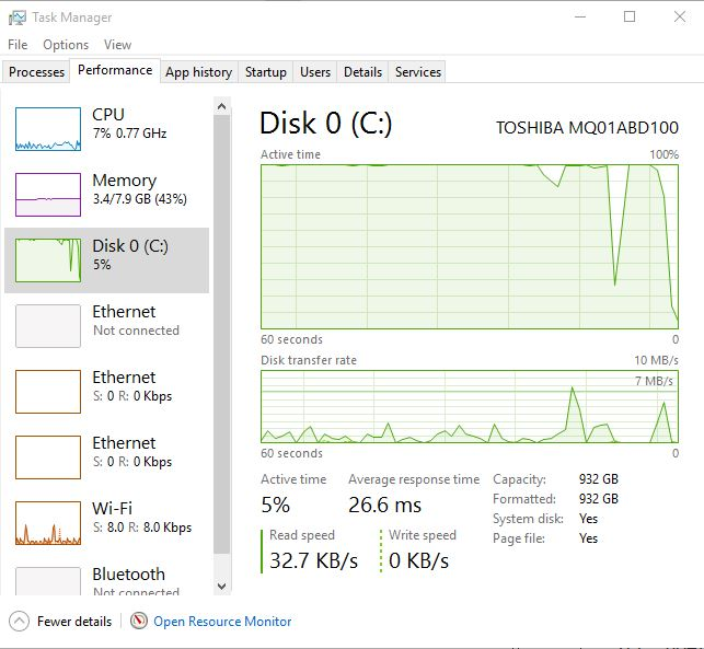 Click image for larger version.  Name:HDD usage 1.JPG Views:971 Size:68.2 KB ID:30986
