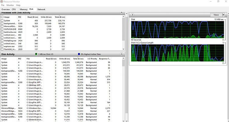 100 disk usage windows 8.1 service host