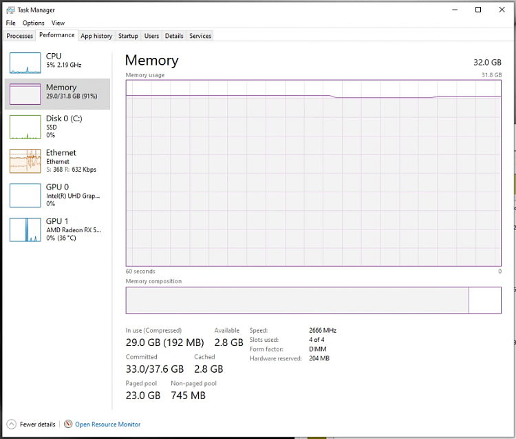Extremely High RAM utilization, high Paged Pool-20210326_dwa_idle_taskmanager_ram.png