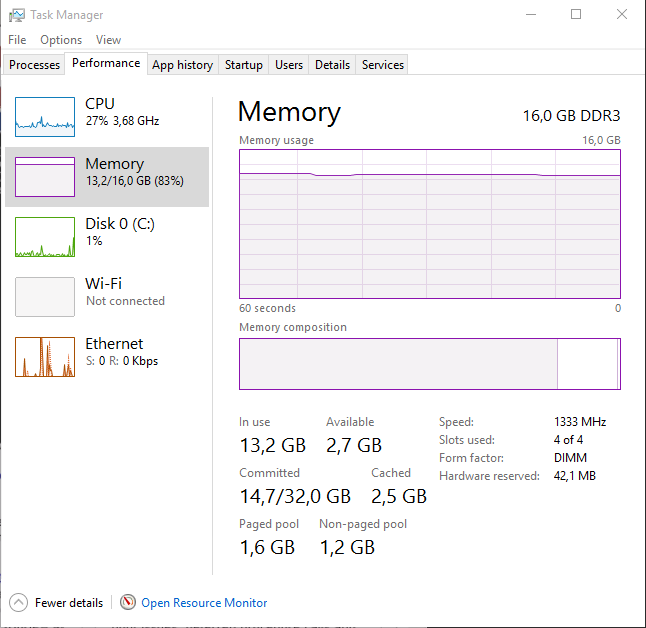memory usage being up at 80 100 windows 10 forums. Black Bedroom Furniture Sets. Home Design Ideas