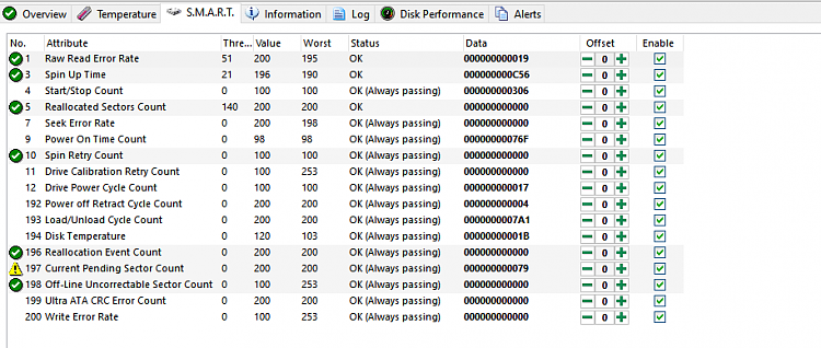 SFC /scannow repairs-now many warnings in Device manager-sentinel-smart-results.png