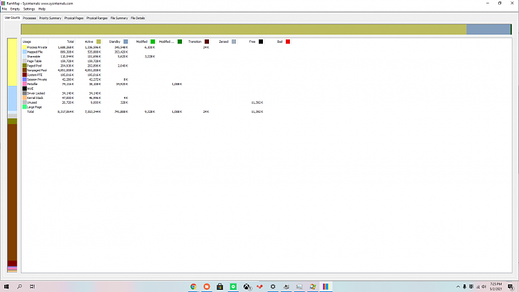 I am at 90% memory usage, but cannot find the reason why.-screenshot-36-.png