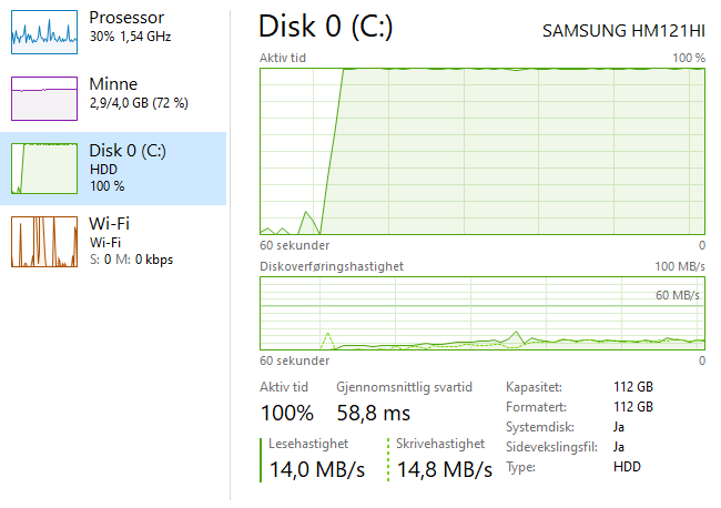 Old laptop with poor performance. Can something be done?-disk.png