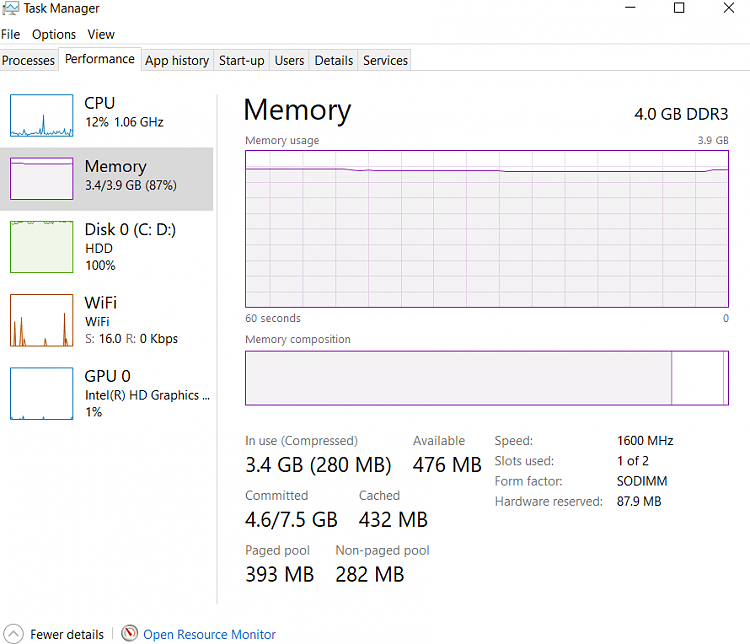 Disk 100% Used Issue, post Windows 10 Update...-memory-usage.png