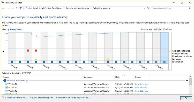 Click image for larger version.  Name:Reliability History 2015.JPG Views:4 Size:145.8 KB ID:38974