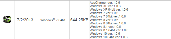 Windows 10 commonly boots to a black screen with no cursor?-appcharger-10.png