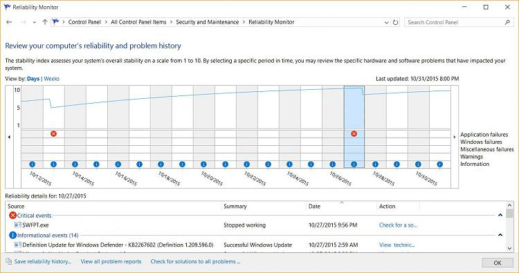 Click image for larger version.  Name:Reliability.JPG Views:9 Size:153.8 KB ID:45789