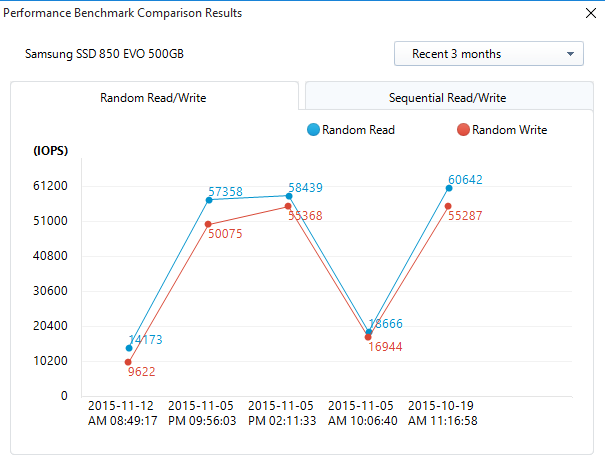 Windows 10 Pro running abnormally slow on Lenovo T420-samsungrandom.png