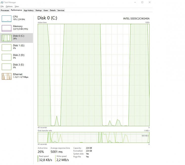 Random spikes of 100% disk activity on system drive.-ssd2.jpg