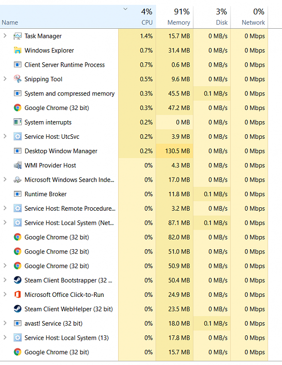 Windows 10 memory usage for idle too high-highest-cpu.png