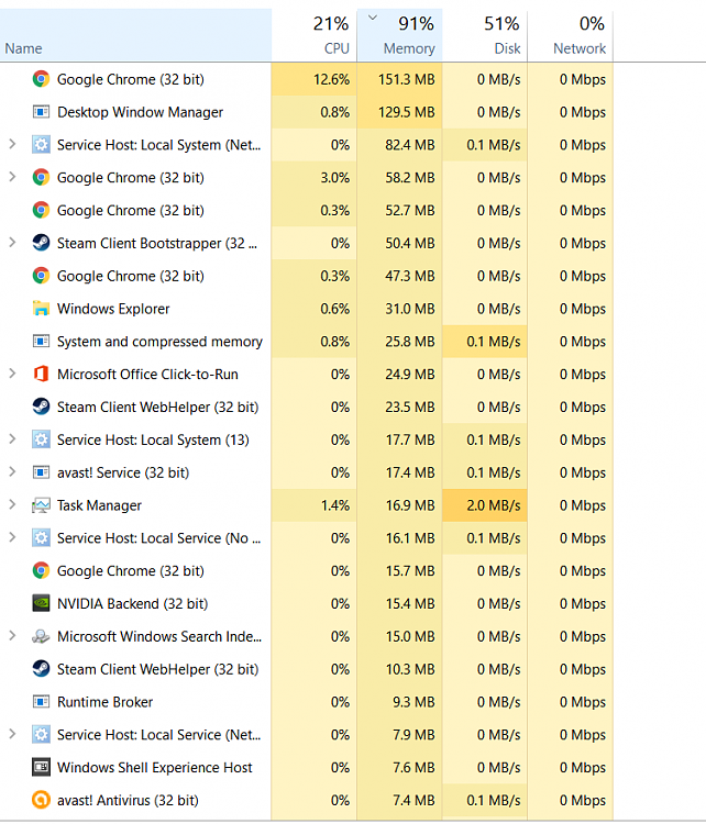 Windows 10 memory usage for idle too high-highest-ram.png