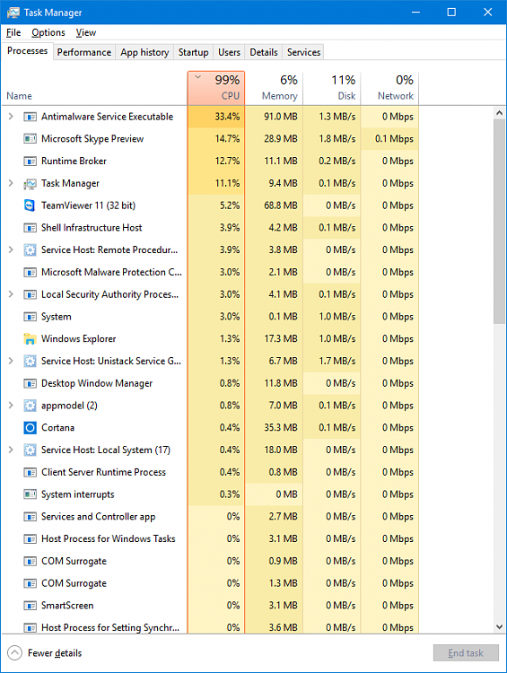Anniversary Update: Windows 10 CPU usage 100% All the time-cpu-usage-clean-boot-no-index.png