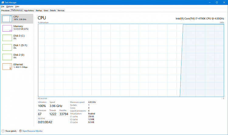 Anniversary Update: Windows 10 CPU usage 100% All the time-performance.png