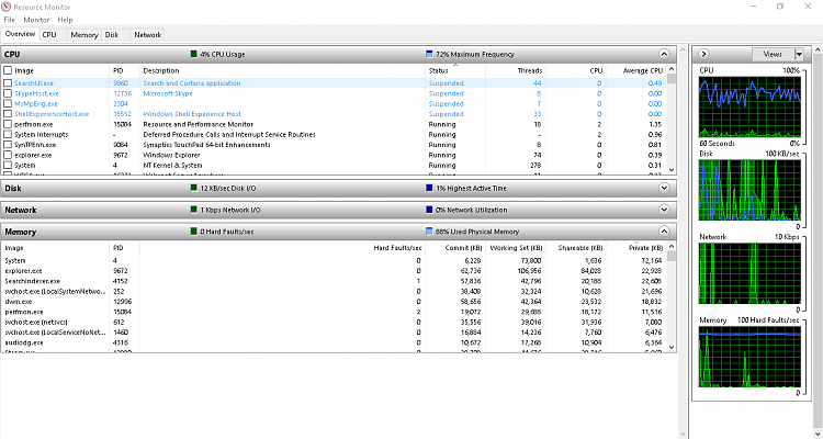 Memory usage is excessively high while no programs are open-ram1.png