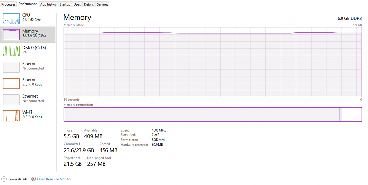 Memory usage is excessively high while no programs are open-ram2.png
