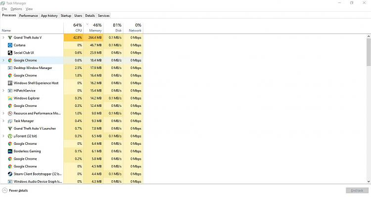 page file causes high disk usage and making my pc slow-cap1ture.jpg