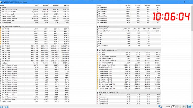 HWMonitor Vs Core temp Which one to Download for PC Temperature