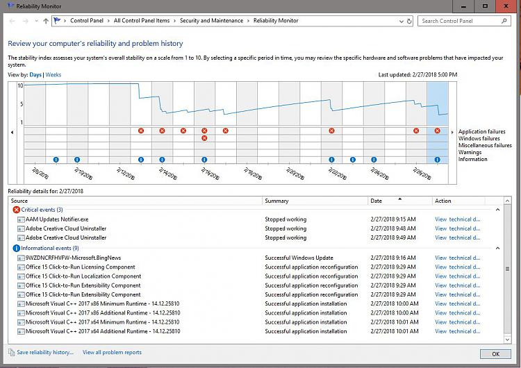 Click image for larger version.  Name:Perf Monitor.JPG Views:3 Size:175.6 KB ID:178946