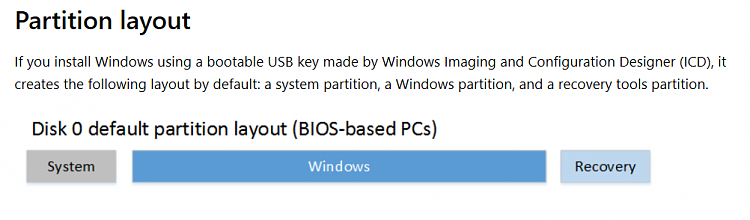 Click image for larger version.  Name:partition layout BIOS MBR.PNG Views:0 Size:37.4 KB ID:223989