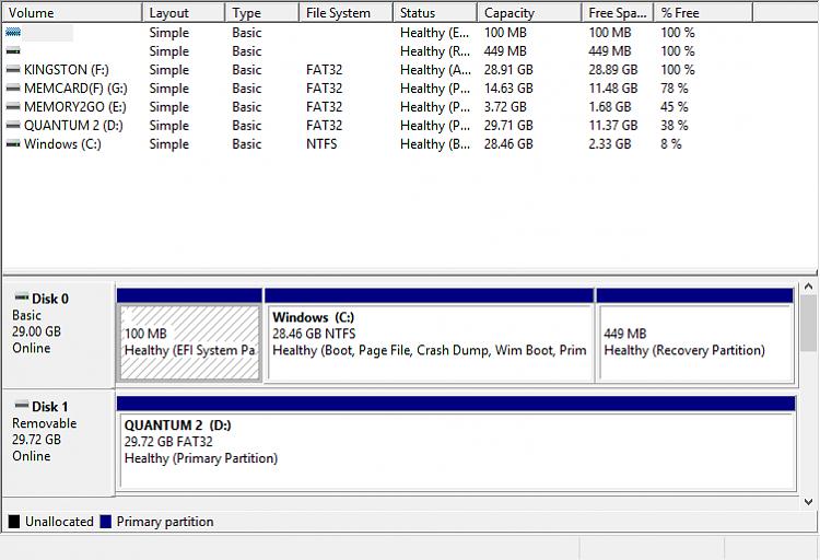 Intel Sst Audio Device Wdm Driver Windows 10 32 Bit