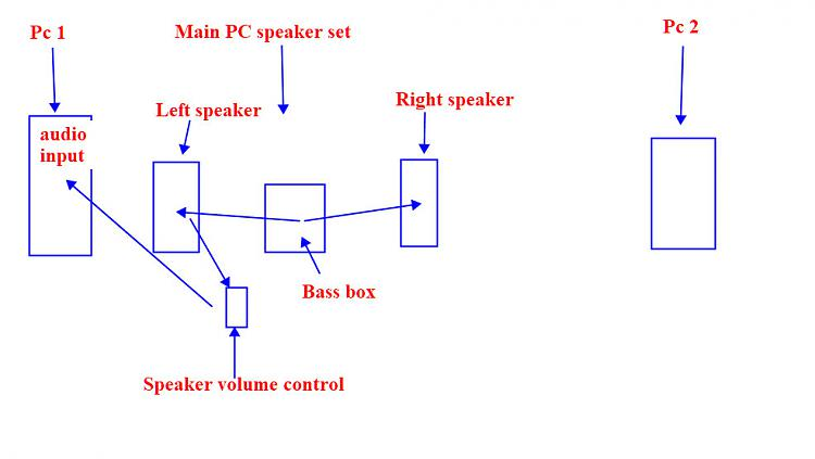 one pc speaker set combine to two pc's-snap1.jpg