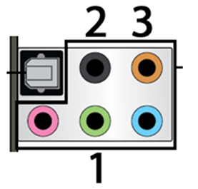 Can you connect 5.1 (three 3.5mm connectors) to a receiver?-image.png
