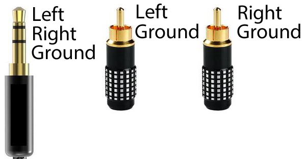 Can you connect 5.1 (three 3.5mm connectors) to a receiver?-2021_04_06_03_39_582.jpg