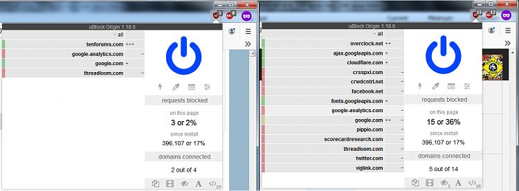Google's Chrome Web Browser
