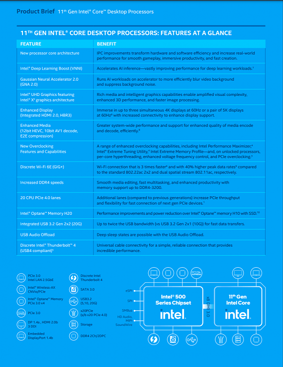 New 11th Gen Intel Core S-series 'Rocket Lake-S' desktop processors-11th_gen_features_at_a_glance.png