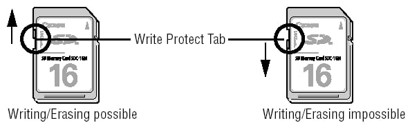 Enable or Disable Disk Write Protection in Windows | Tutorials