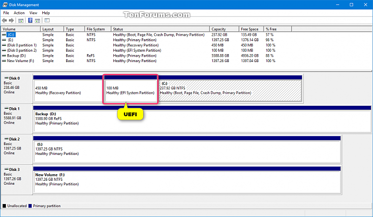 Check if Windows 10 is using UEFI or Legacy BIOS-uefi_disk_management.png