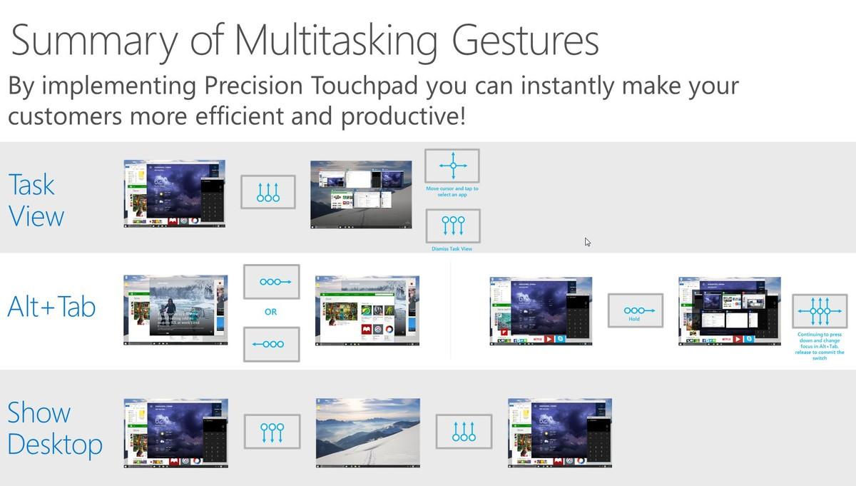 Touch Gestures for Windows 10   Tutorials