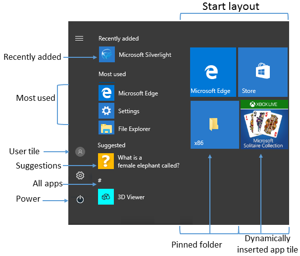 Set Default Start Layout for Users in Windows 10-startannotated.png