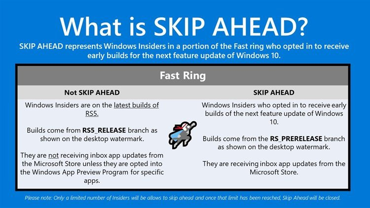 Skip Ahead to Next Version of Windows 10 for Insiders in Fast Ring-what_is_skip_ahead.jpg