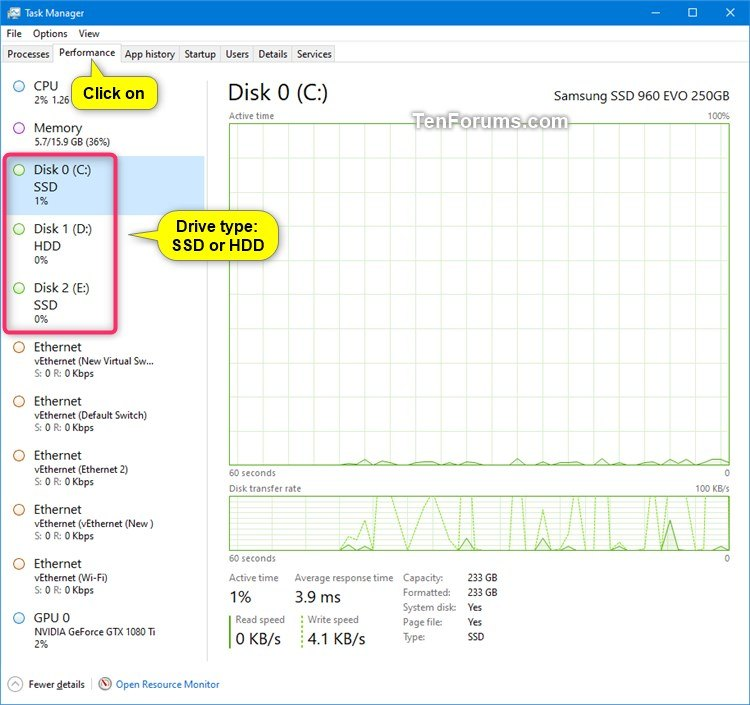 See if Disk Type is SSD or HDD in Windows 10-disk_type_in_task_manager.jpg