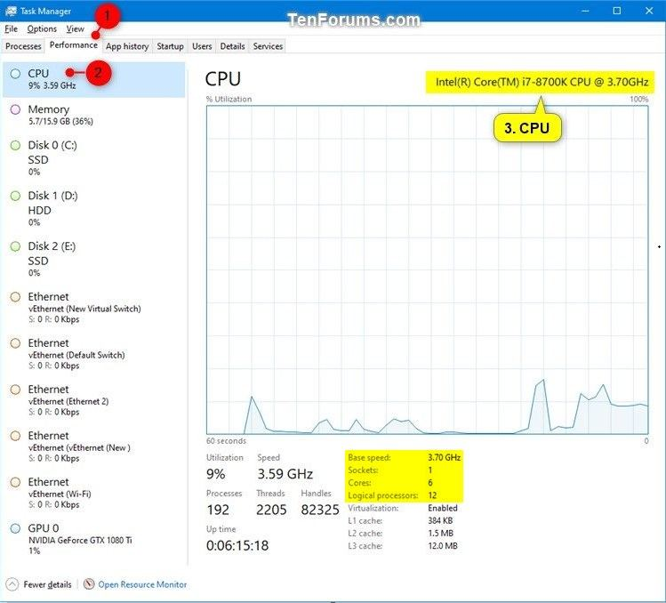 Check What Processor or CPU is in Windows PC-processor_cpu_in_task_manager.jpg