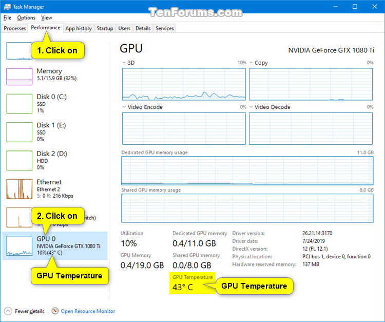 Monitor GPU Temperature from Task Manager in Windows 10