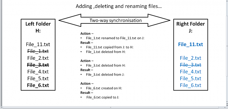 How to Use SyncToy for Data Backups-sync_1.png