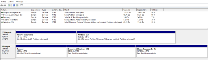 Factory recovery - Create a Custom Recovery Partition-disk.png