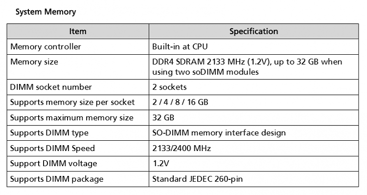 Determine System Memory Size, Speed, and Type in Windows 10-memory.png