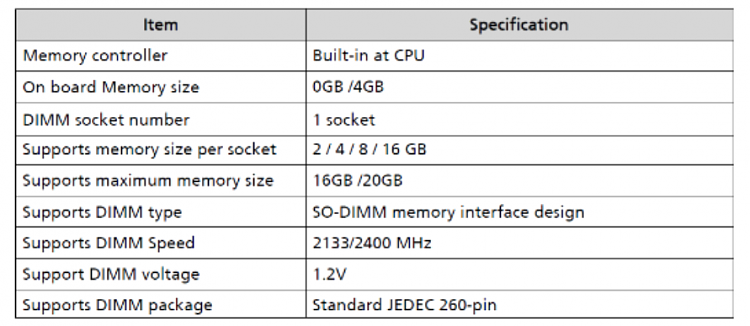 Determine System Memory Size, Speed, and Type in Windows 10-new-table.png