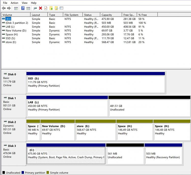 Convert Windows 10 from Legacy BIOS to UEFI without Data Loss-disklayout.jpg