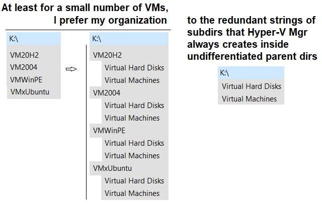 Change Hyper-V Virtual Machines Default Folder in Windows 10-dirstructure.jpg