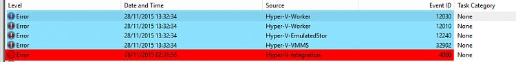 Hyper-V virtualization - Setup and Use in Windows 10-2015_11_28_13_22_452.png