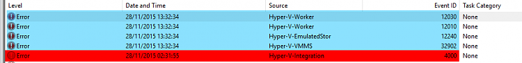 Hyper-V virtualization - Setup and Use in Windows 10-2015_11_28_13_22_452.png