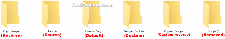 Change Copy Name Extension Template in Windows-copy_extension_examples.png