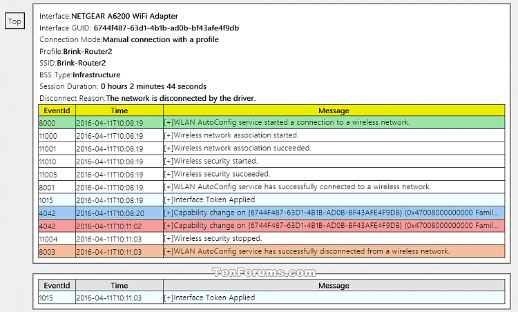 Click image for larger version.  Name:Wlan_Report-7.png Views:284 Size:60.0 KB ID:74488