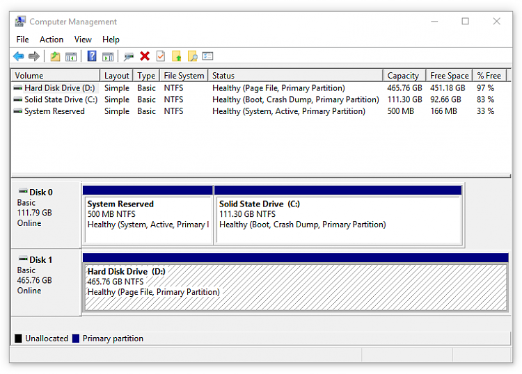 Click image for larger version.  Name:Disk Manager.png Views:187 Size:29.8 KB ID:74864