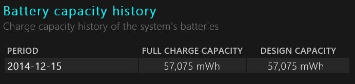Click image for larger version.  Name:Battery_capacity_history.jpg Views:240 Size:21.1 KB ID:9504